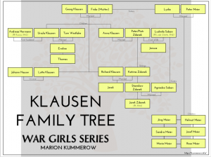 Klausen Family Tree